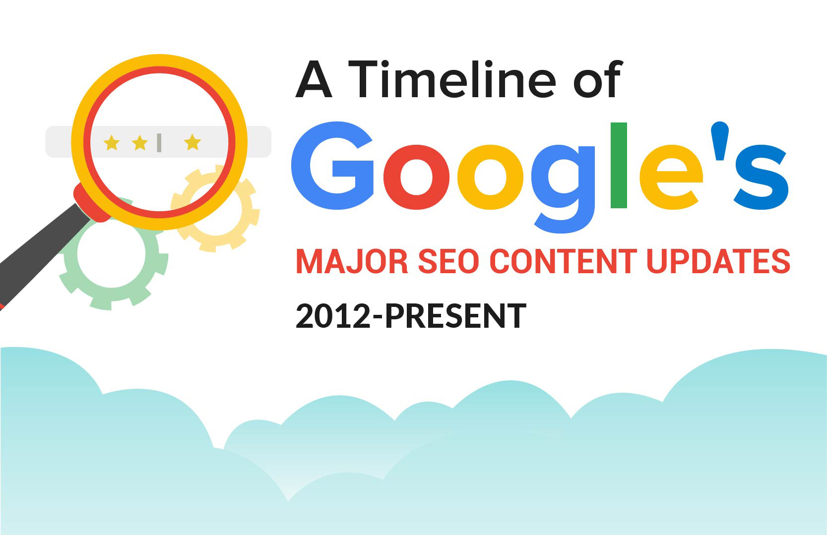 Infographic: A Timeline History of Google's Major SEO Content Updates (An Actionable Retrospective for Users, Publishers, and Content Creators)