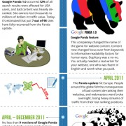 infographic-timeline-history-of-web-copywriting