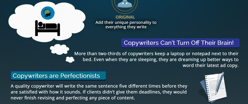 infographic copywriters brain