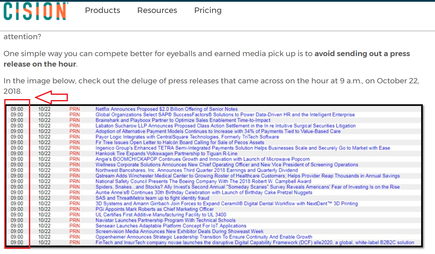 The most popular time to send press releases: 9 am