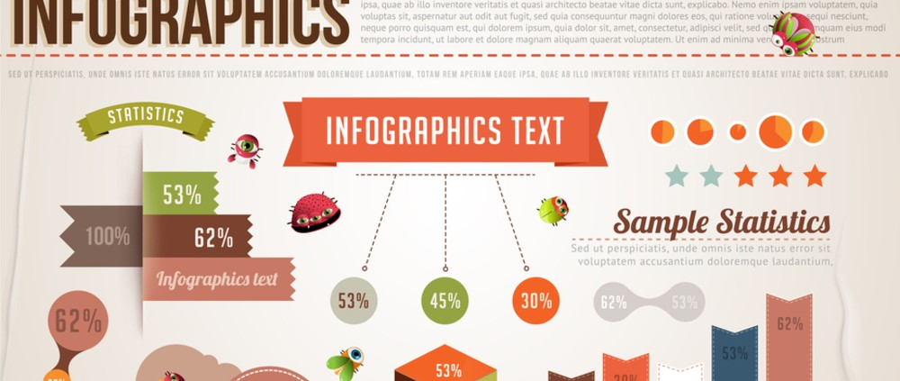 2014 Success #5: Why & How You Should Create Infographics for Your ...