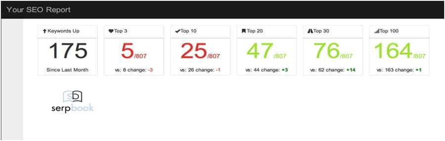 December 2013 rankings