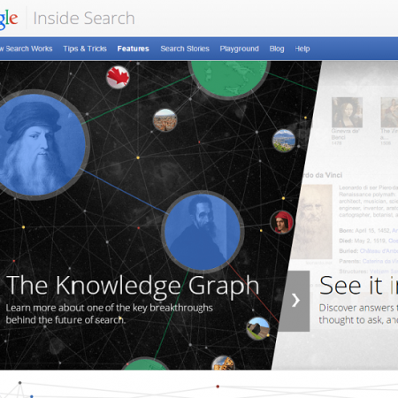 Exploring Google's Knowledge Box and Graph in Web Content