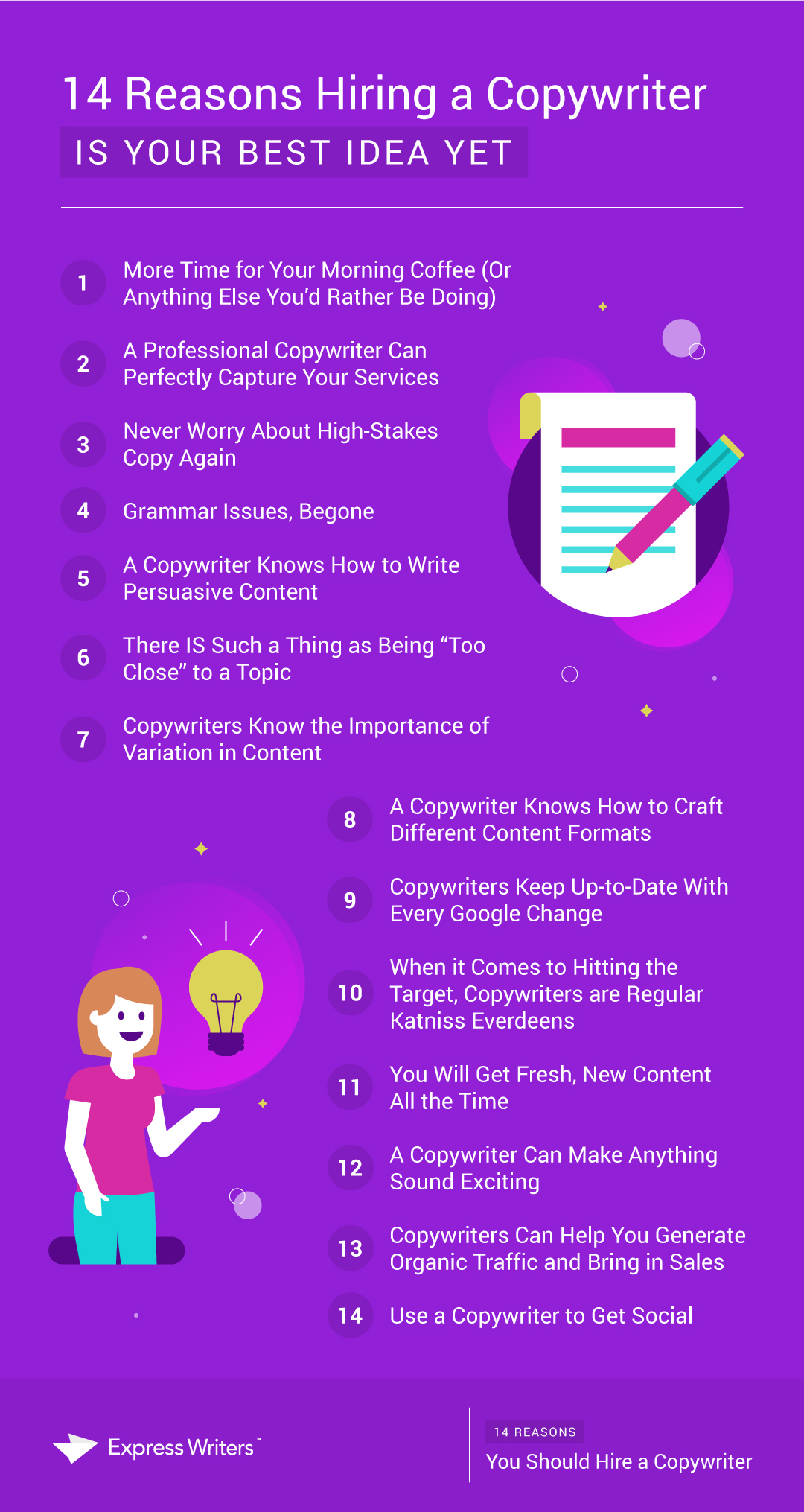 14 Reasons Why You Need a Copywriter