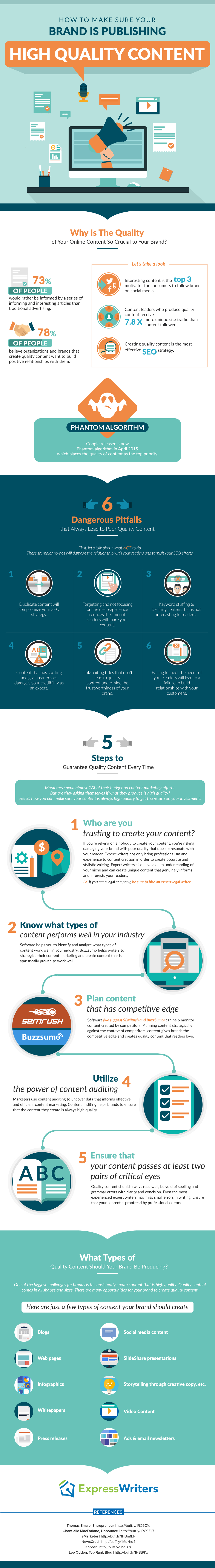 How To Make Sure Your Brand Is Publishing Quality Content infographic