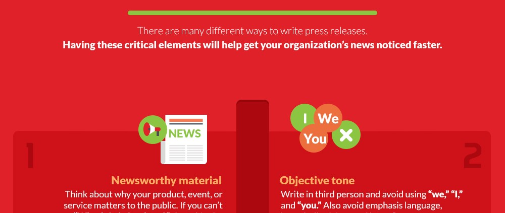 How To Write A Press Release - Infographic