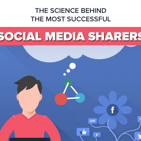 The Science Behind the Most Successful Social Media Sharers (Infographic)