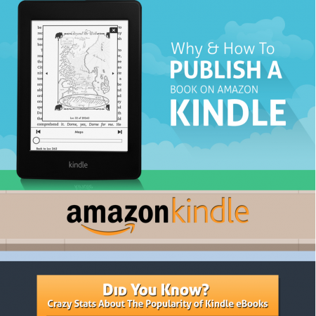 Why & How To Publish a Book on Amazon Kindle (Infographic)