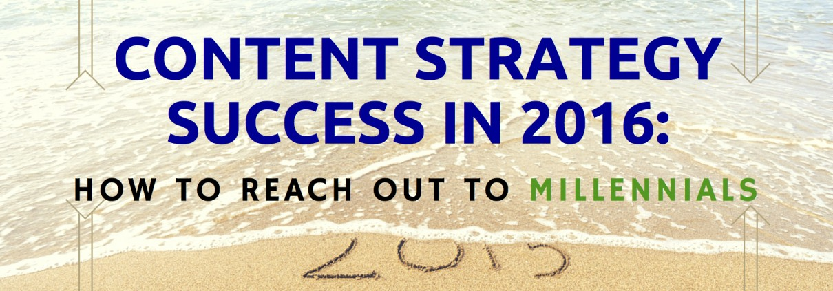 content in 2016