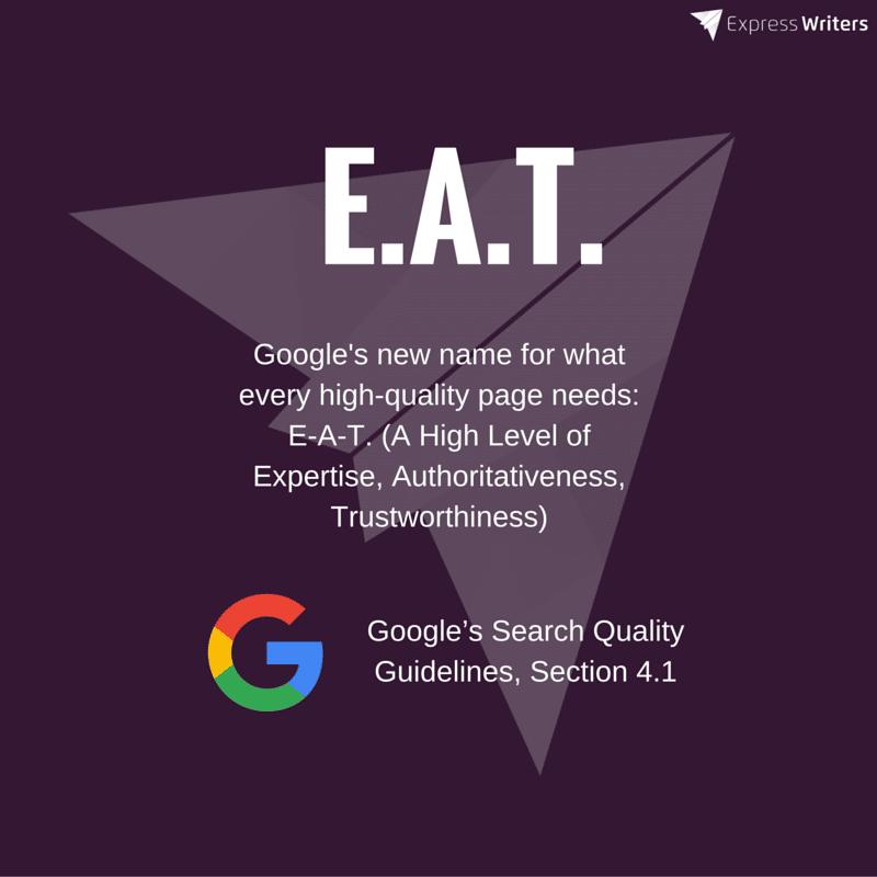 eat google acronynm