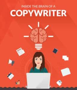 Inside the Brain of a Copywriter cover for blog