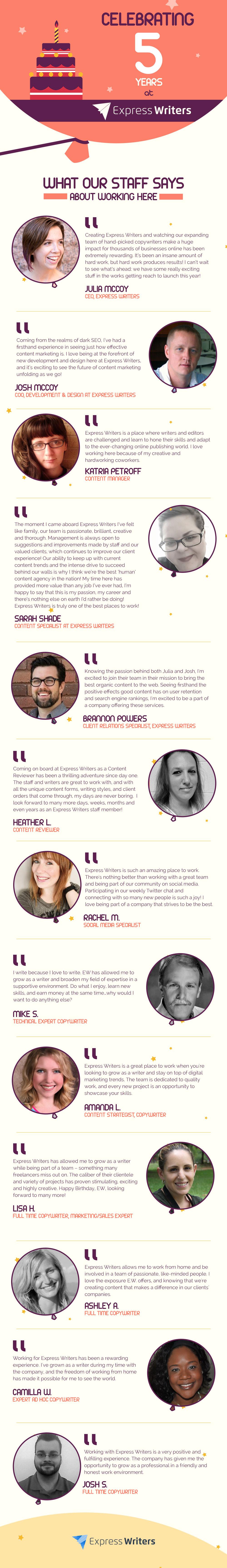 express writers 5 year anniversary