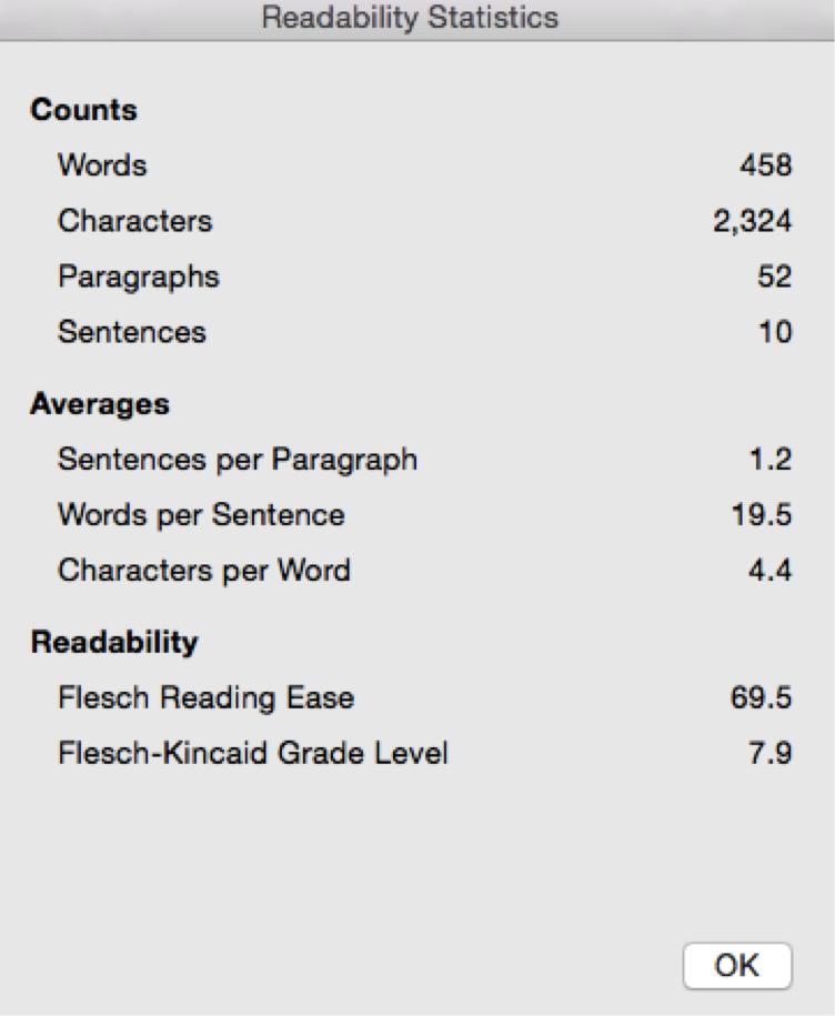 Flesch–Kincaid web content writer standards