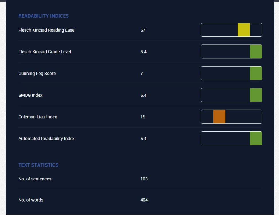WebPageFx readability tool