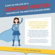 content writer header