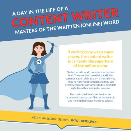 A Day in the Life of a Content Writer: Masters of the Written Online Word (Infographic)