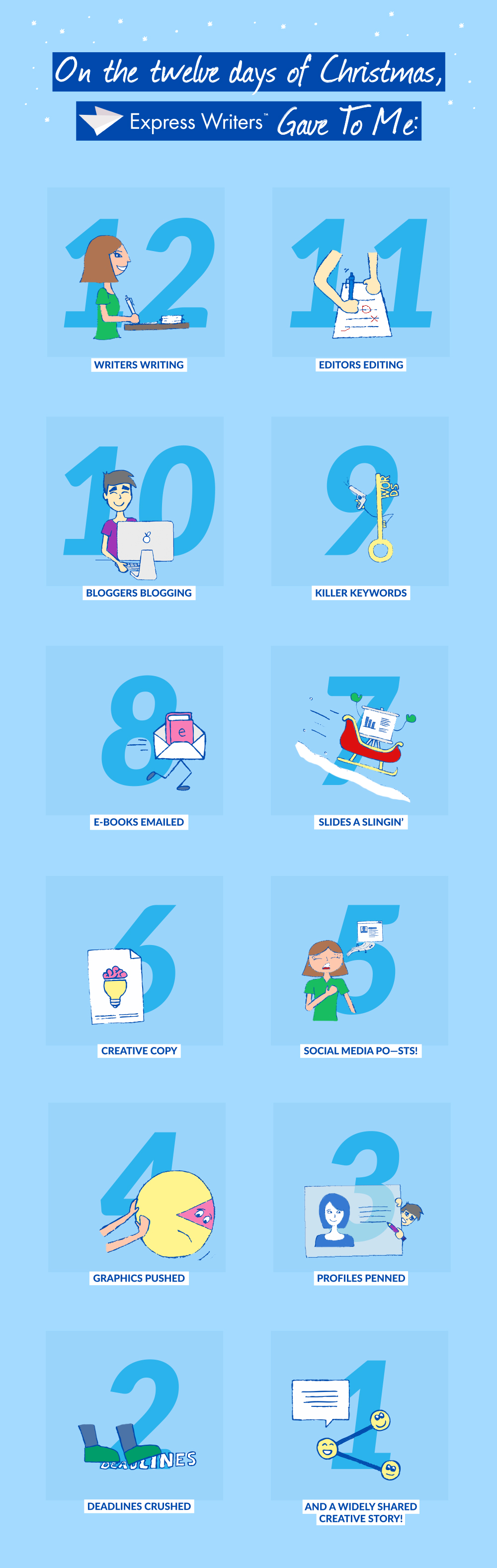 12 Days of Christmas infographic