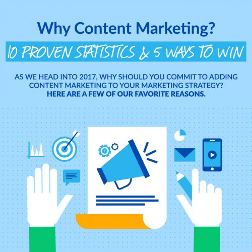 Why Content Marketing? 10 Proven Statistics & 5 Ways to Win (Infographic)