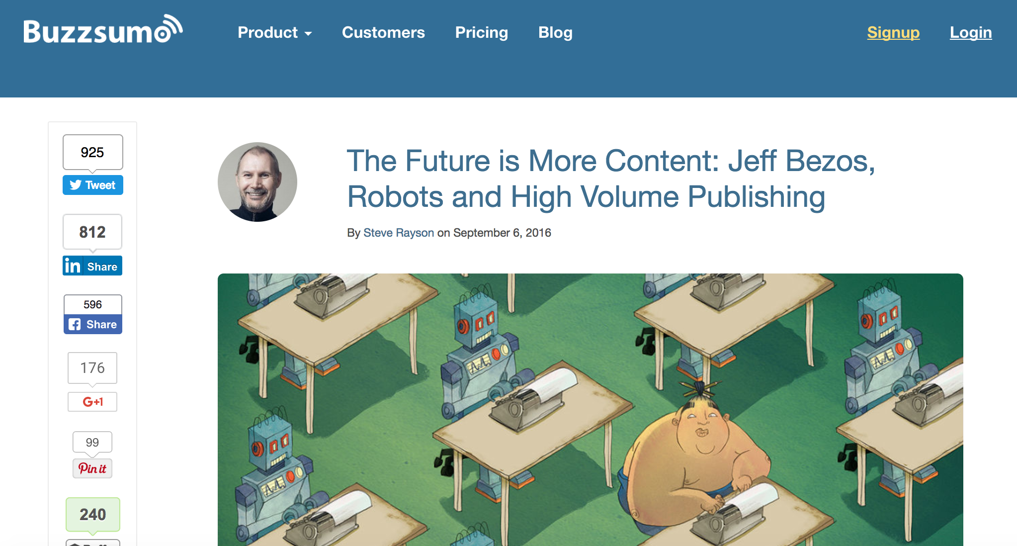 buzzsumo future of content