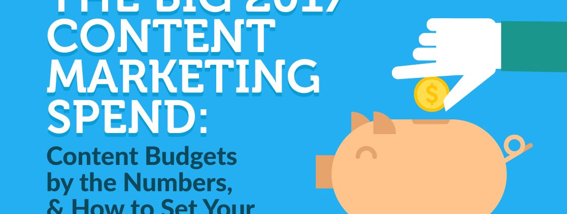 content marketing spend
