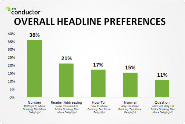 headline chart