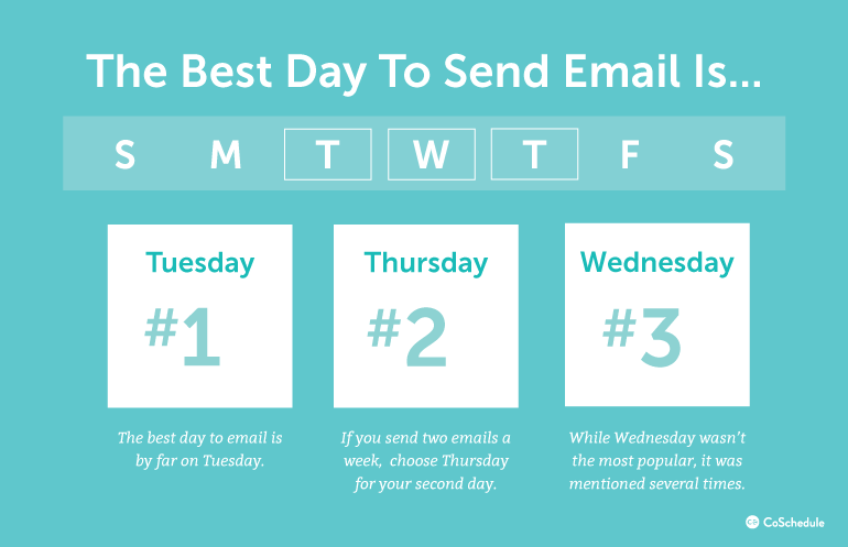 coschedule email tips