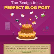 recipe infographic header