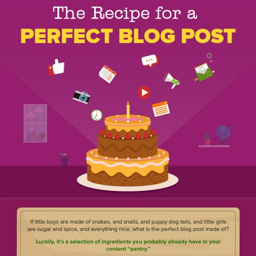 The Recipe for a Perfect Blog Post (Infographic)