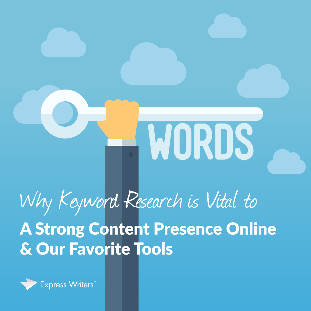 keyword research and discovery