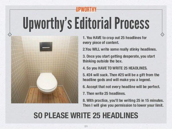Upworthy Editorial Process