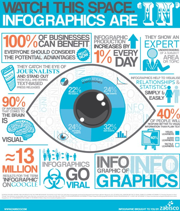 infographics-for-seo