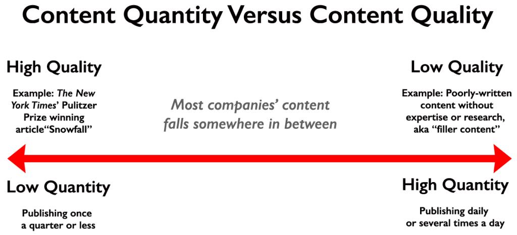 QuantityVsQualityContinuum