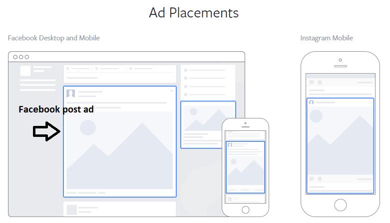 facebook_adplacement
