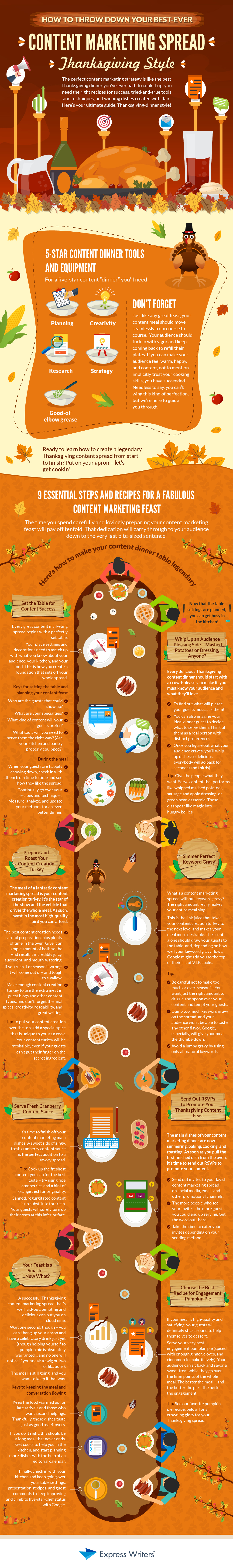How to Throw Down Your Best-Ever Content Marketing Spread- Thanksgiving Style