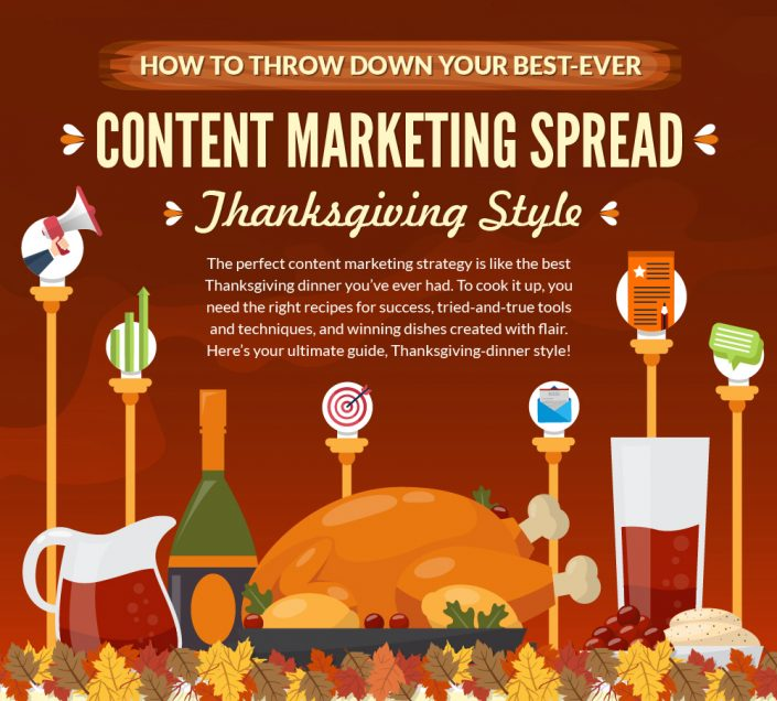content marketing spread