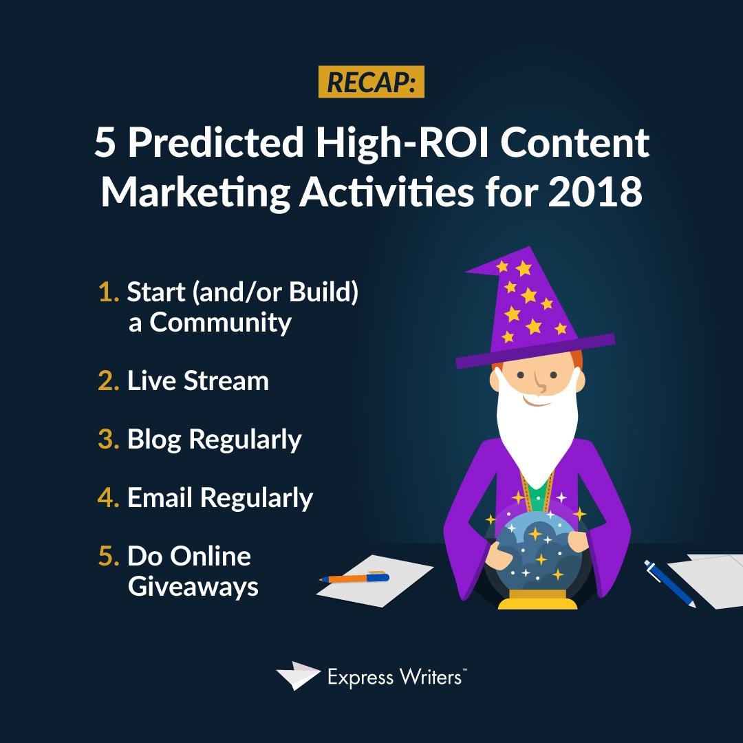 high roi content marketing in 2018 recap