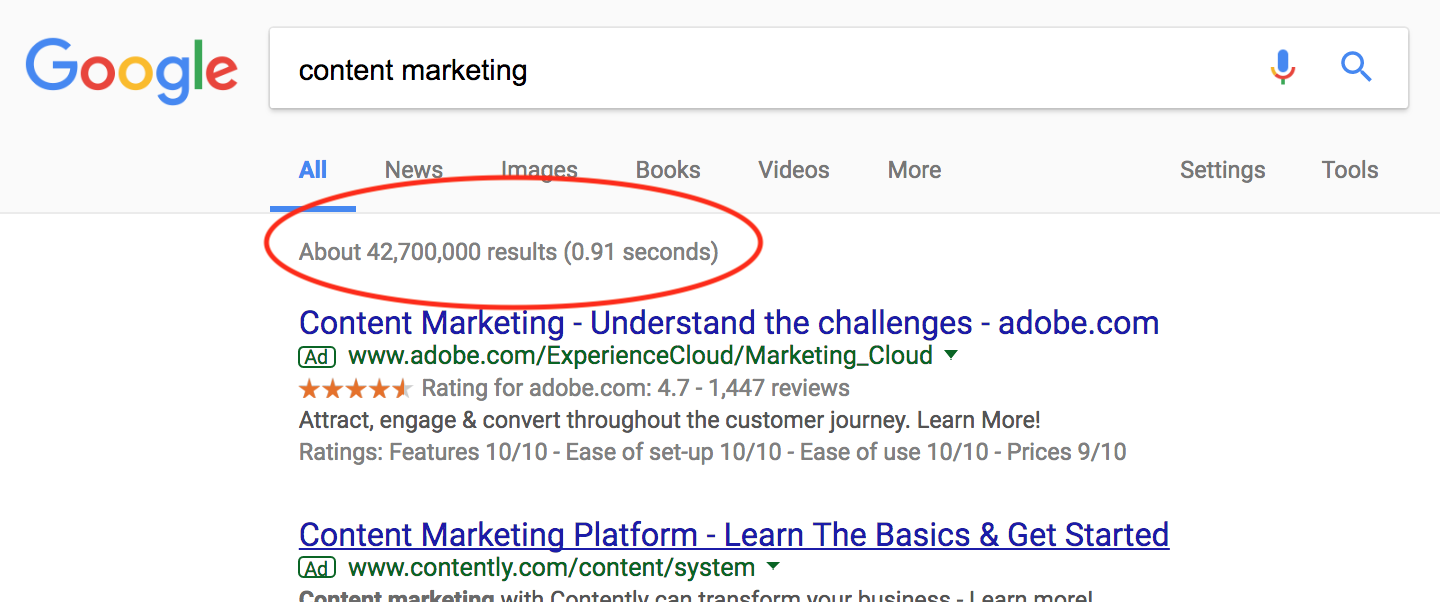 content marketing in Google