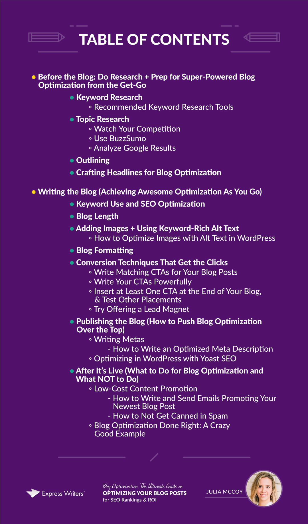 table-of-contents blog optimization guide