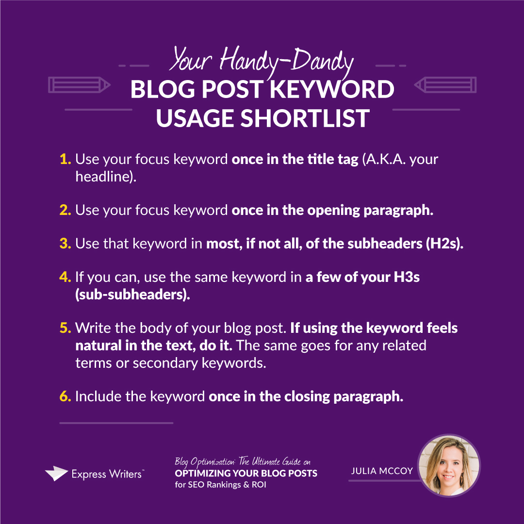 your handy dandy guide to blog post keyword usage