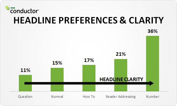 conductor_headlines-clarity