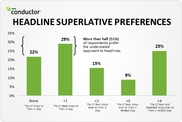 conductor_headlines-superlatives