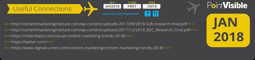 socialmediatoday_50-content-marketing-stats-infographic-sources