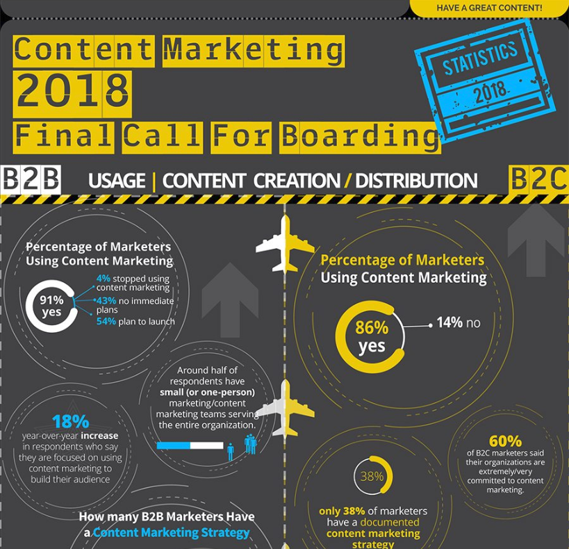 socialmediatoday_50-content-marketing-stats-infographic