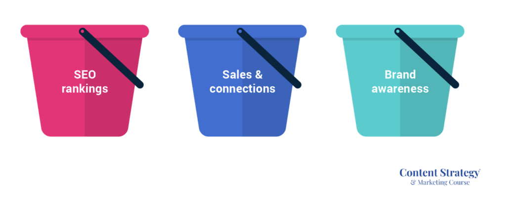 julia mccoy' three-bucket content strategy