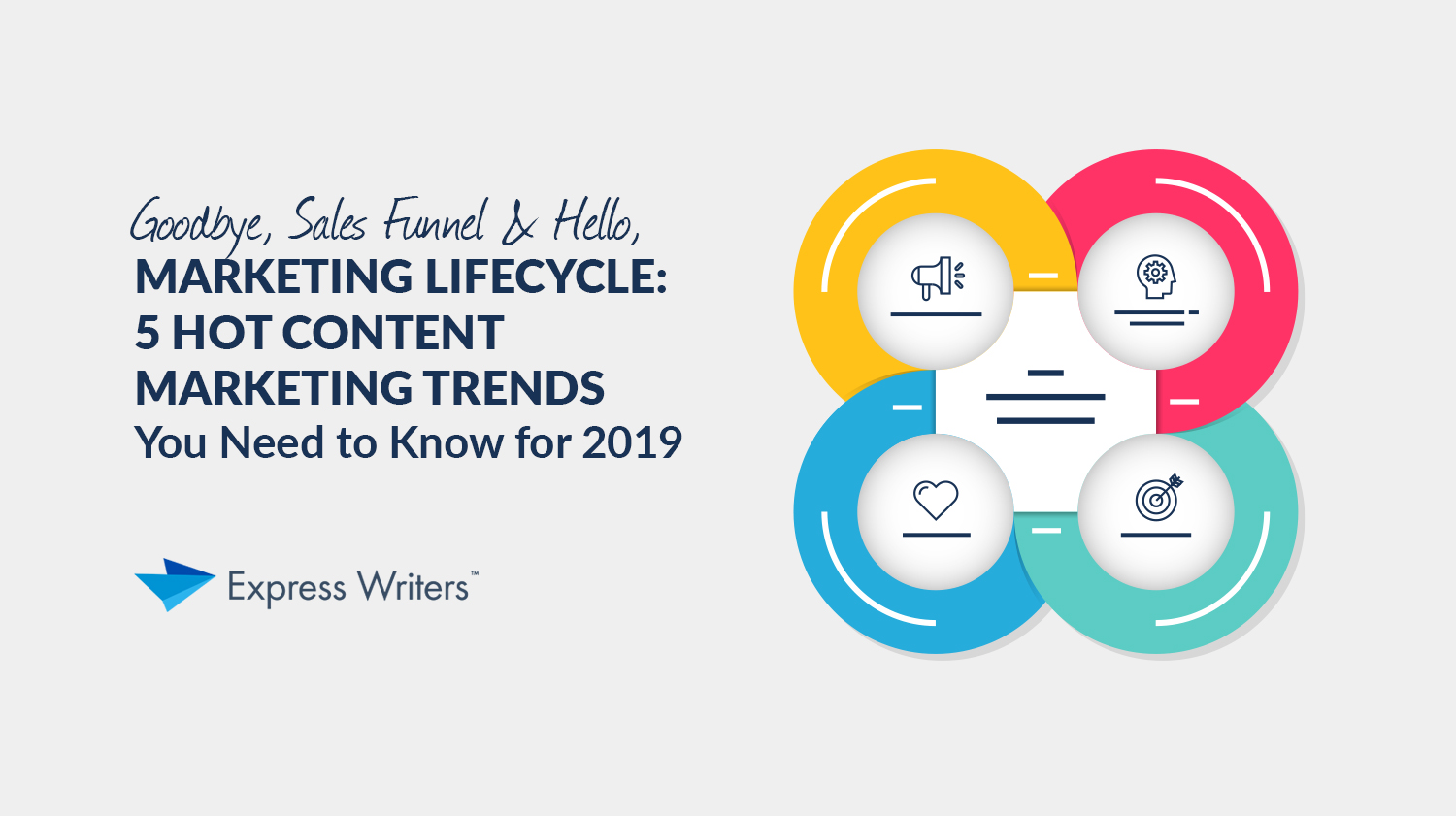 marketing lifecycle blog