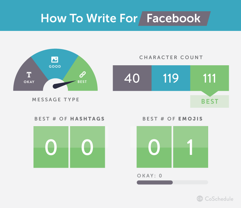 how to write for facebook infographic