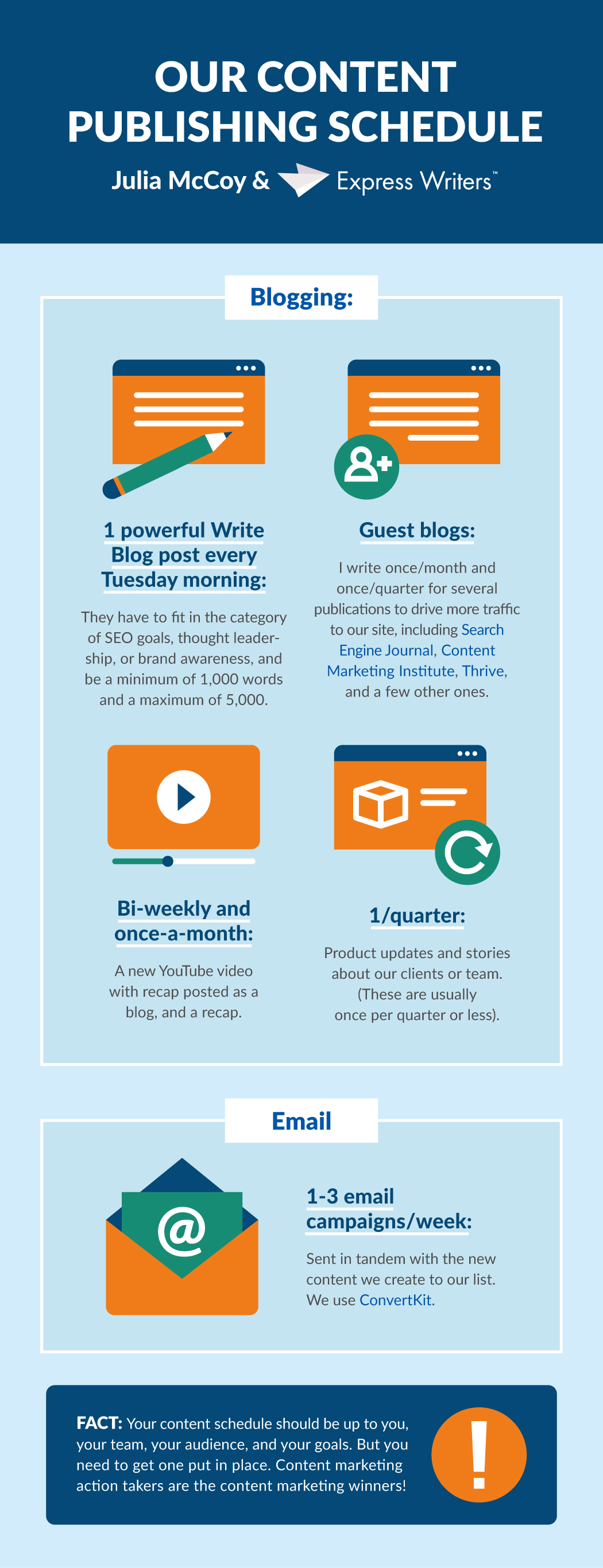 content schedule Express Writers