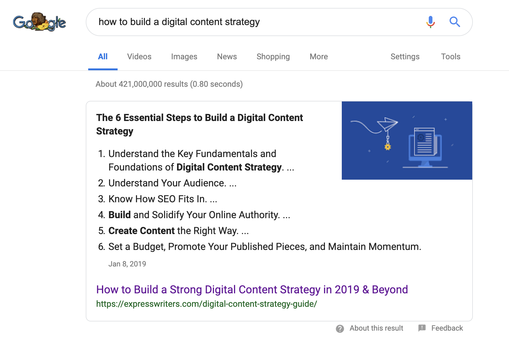 "Express Writers is Google's featured snippet for the keyword ""how to build a digital content strategy"""
