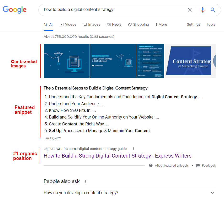 google serp how to build a digital content strategy