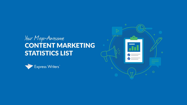 content marketing statistics list